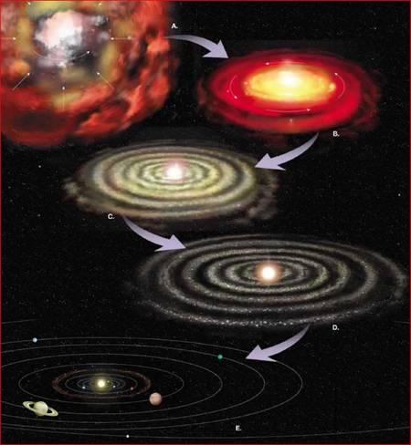 De la nébuleuse protosolaire au système solaire