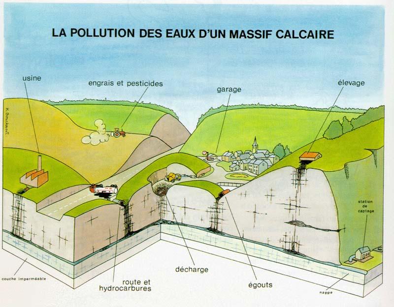 Pollution des eaux en massif calcaire