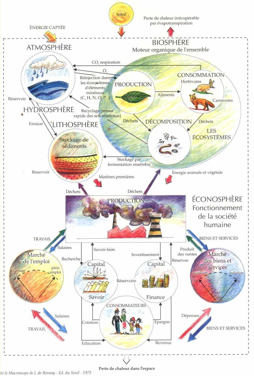 Econosph re la maison d 39 alzaz ou le blog de l 39 cologie - Maison de l ecologie ...