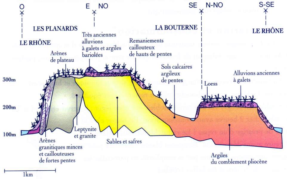 Vignoble et topographie la maison d 39 alzaz ou le blog de - Maison de l ecologie ...